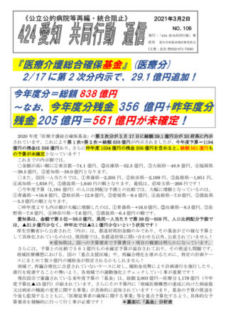NO106ー医療介護総合確保基金第2次内示(2021-3-2)のサムネイル