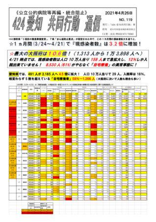 NO119ーこの1カ月間の感染者拡大状況(2021-4-26)のサムネイル