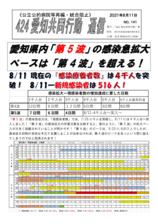 NO141―愛知県「第5波」感染急拡大(2021-8-11)のサムネイル