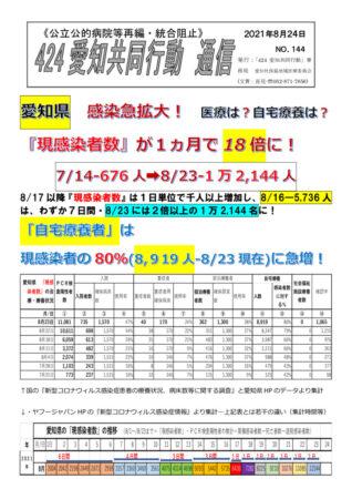 NO144―愛知県「感染療養者数」急拡大!1カ月で18倍に(2021-8-24)のサムネイル