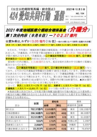 NO154―「基金」(介護分)一次内示(2021-10-5)のサムネイル